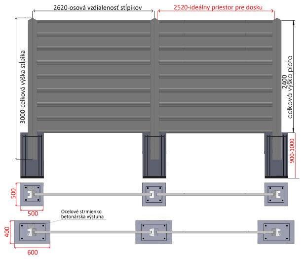 Odporúčaná montáž v južnej časti Slovenska - betónové oplotenie výšky 2,4m bez základu