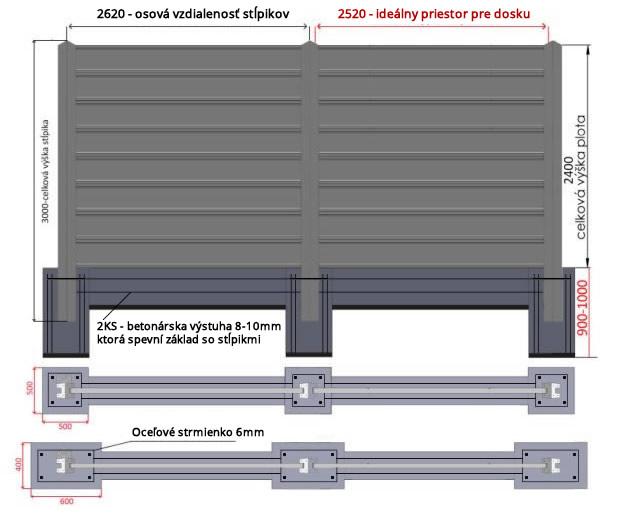 Odporúčaná montáž v južnej časti Slovenska - Betónové ploty, oplotenia so základom (2,4m)