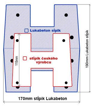 porovnanie betonoveho stĺpika Lukabeton a Českého stĺpika