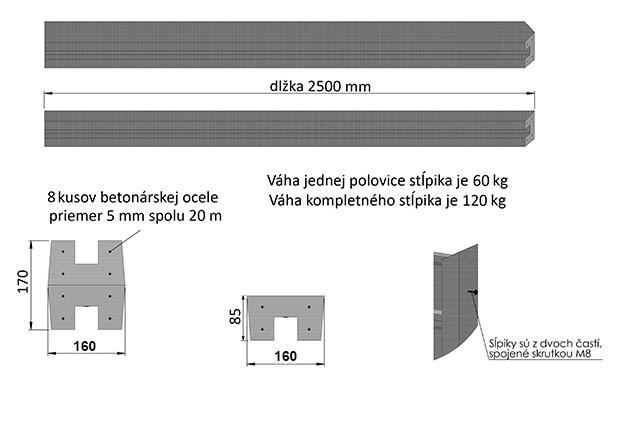 Betónové ploty - dĺžka 2500mm