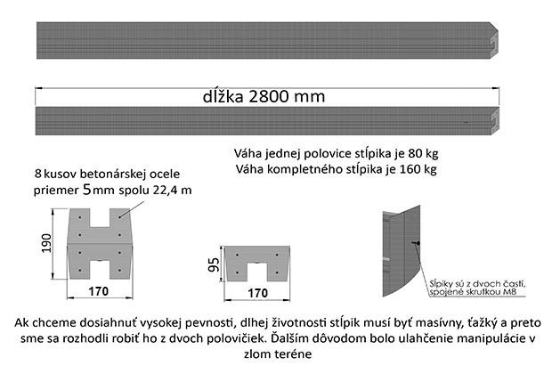 Betónové ploty - dĺžka 2800mm