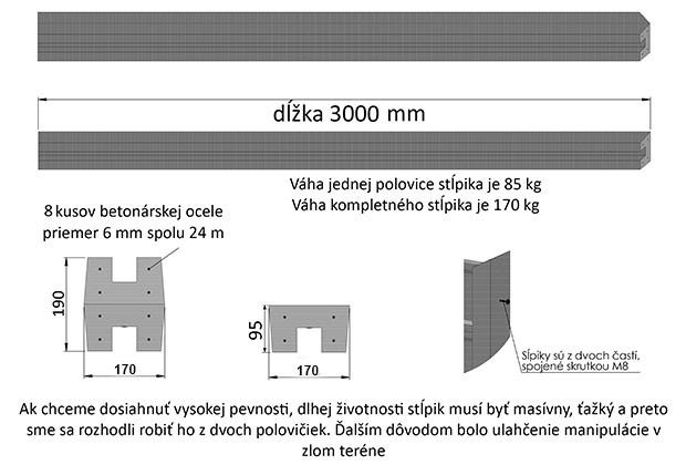 Betónové ploty - dĺžka 3000mm