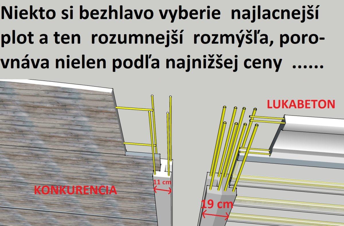 Betónový plot LUKABETON